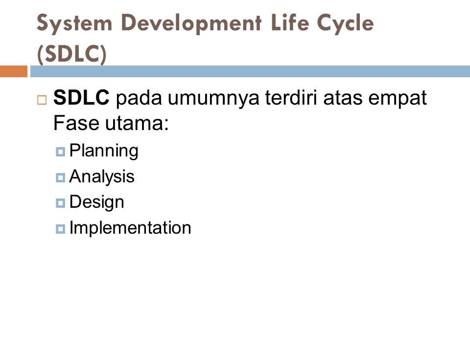  SDLC pada umumnya terdiri atas empat Fase utama:  Planning  Analysis  Design  Implementation System Development Life Cycle (SDLC)
