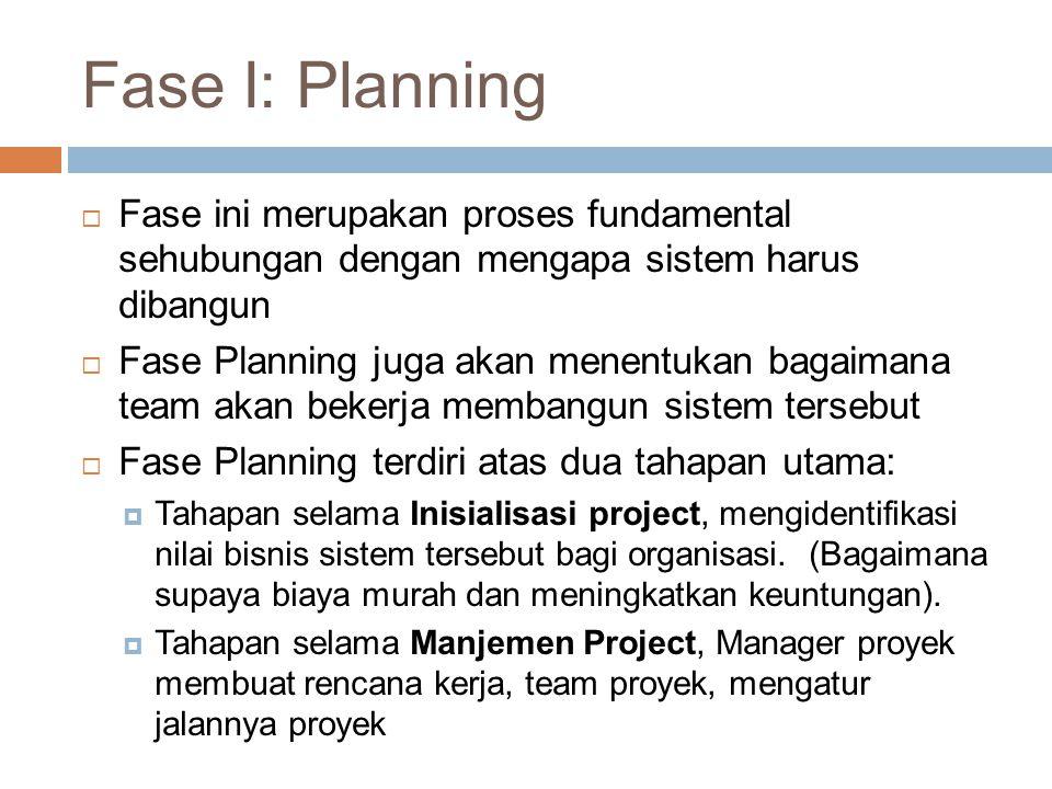  Fase ini merupakan proses fundamental sehubungan dengan mengapa sistem harus dibangun  Fase Planning juga akan menentukan bagaimana team akan bekerja membangun sistem tersebut  Fase Planning terdiri atas dua tahapan utama:  Tahapan selama Inisialisasi project, mengidentifikasi nilai bisnis sistem tersebut bagi organisasi.