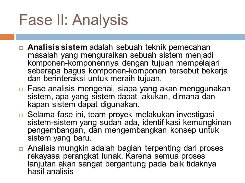  Fase ini memiliki tiga langkah analisis:  Analysis strategy: Dikembangkan untuk menuntun usaha team, termasuk analisis sistem existing.