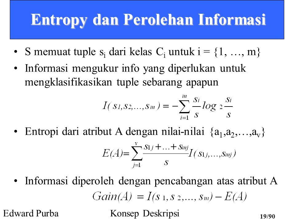 Edward PurbaKonsep Deskripsi 18/90 Entropy Entropy 0 bila himpunan S homogen sempurna Entropy 1 bila himpunan S tak homogen sempurna