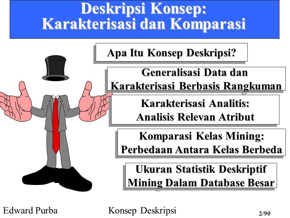 Edward PurbaKonsep Deskripsi 1/90 Konsep dan Teknik Data Mining