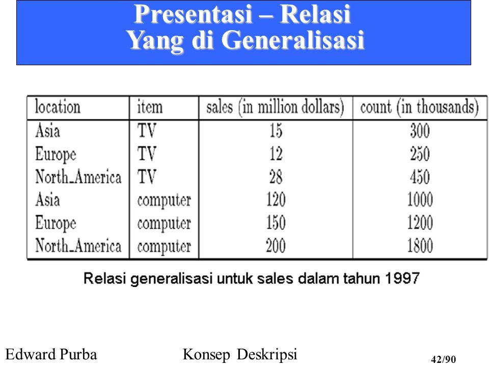 Edward PurbaKonsep Deskripsi 41/90 Contoh: Kaidah Deskripsi Kuantitatif Crosstab menunjukkan nilai-nilai t-weight, d-weight terkait dan jumlah total (dalam ribu) dari TV dan komputer yang terjual pada AllElectronics tahun 1998