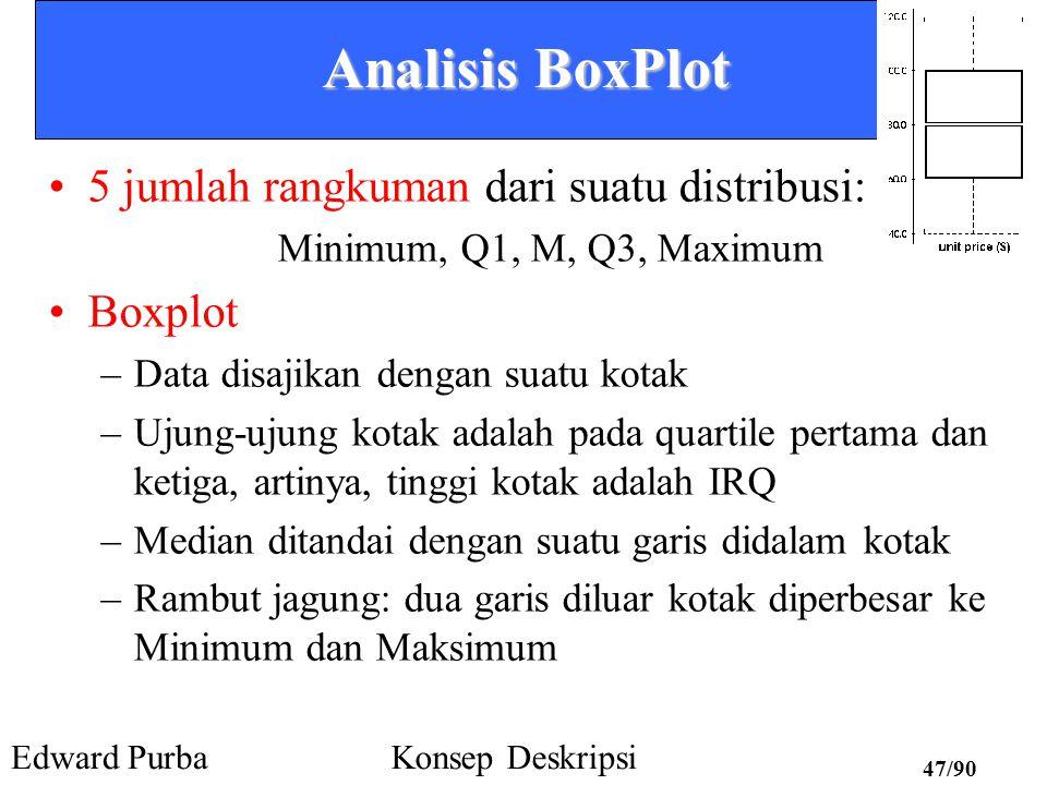 Edward PurbaKonsep Deskripsi 46/90 Pengukuran Penyebaran Data Quartiles, outliers dan boxplots – Quartiles: Q 1 (25 th percentile), Q 3 (75 th percentile) – Inter-quartile range: IQR = Q 3 – Q 1 – Five number summary: min, Q 1, M, Q 3, max – Boxplot: Ujung-ujung dari kotak adalah quartiles, median ditandai, rambut jagung, dan mem-plot outlier secara individu – Outlier: biasanya, suatu nilai besar/kurang dari 1.5 x IQR Variansi dan deviasi standard – Variance s 2 : (komputasi aljabar dan skalabel) – Deviasi standard s adalah akar dari variansi s 2