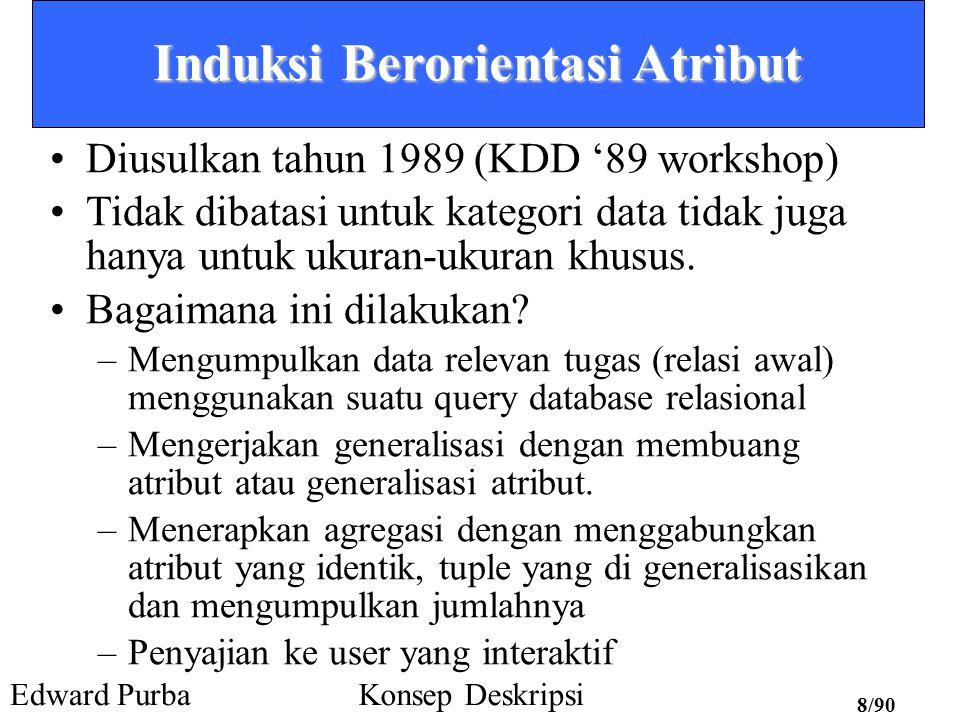 Edward PurbaKonsep Deskripsi 8/90 Induksi Berorientasi Atribut Diusulkan tahun 1989 (KDD '89 workshop) Tidak dibatasi untuk kategori data tidak juga hanya untuk ukuran-ukuran khusus.