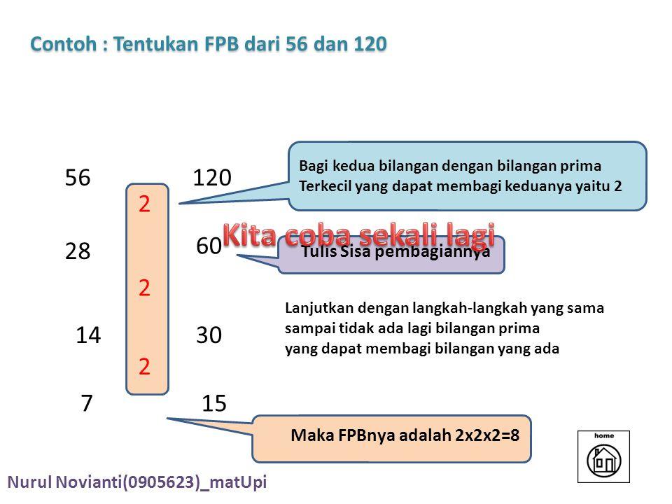 Bagi kedua bilangan dengan bilangan prima Terkecil yang dapat membagi keduanya yaitu 2 56120 2 28 60 Tulis Sisa pembagiannya Lanjutkan dengan langkah-langkah yang sama sampai tidak ada lagi bilangan prima yang dapat membagi bilangan yang ada 2 1430 2 715 Maka FPBnya adalah 2x2x2=8 Contoh : Tentukan FPB dari 56 dan 120 Nurul Novianti(0905623)_matUpi