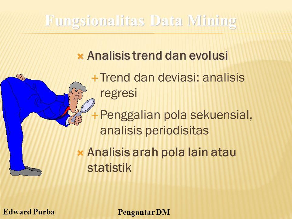 Edward Purba Pengantar DM  Analisis trend dan evolusi  Trend dan deviasi: analisis regresi  Penggalian pola sekuensial, analisis periodisitas  Ana