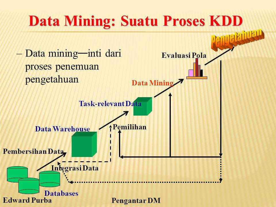 Edward Purba Pengantar DM Data Mining: Suatu Proses KDD –Data mining — inti dari proses penemuan pengetahuan Pembersihan Data Integrasi Data Databases