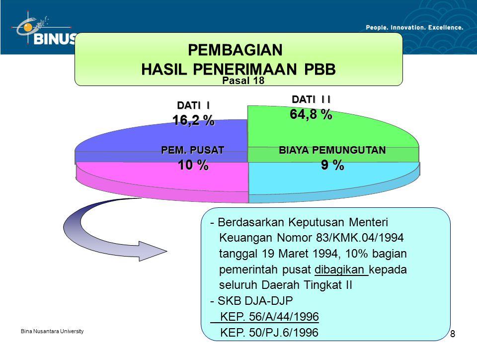 Bina Nusantara University 8 - Berdasarkan Keputusan Menteri Keuangan Nomor 83/KMK.04/1994 tanggal 19 Maret 1994, 10% bagian pemerintah pusat dibagikan
