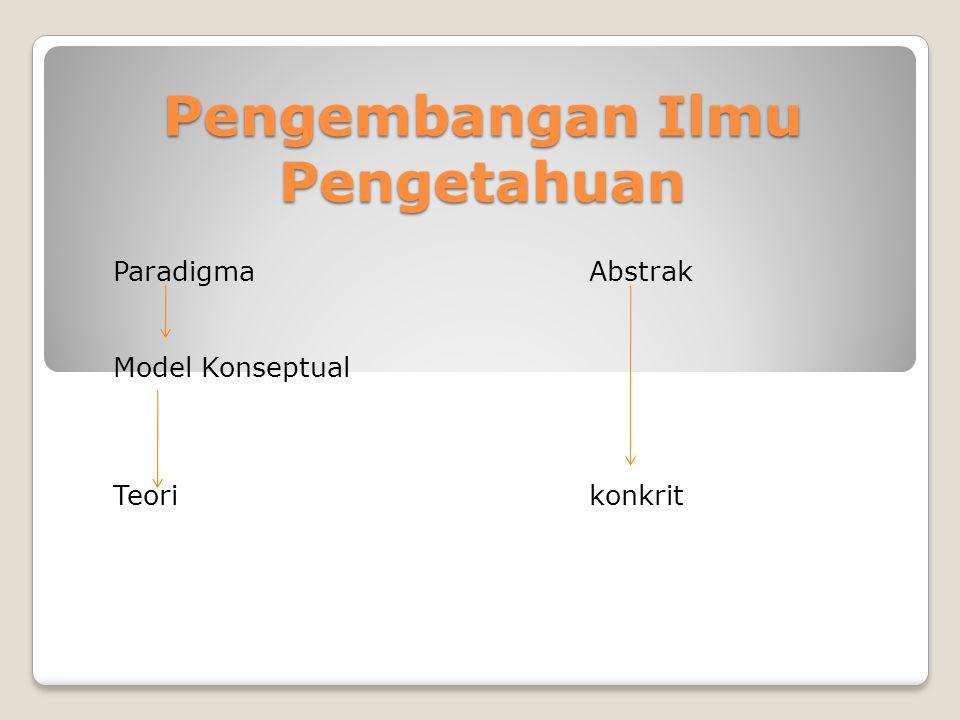 Pengembangan Ilmu Pengetahuan ParadigmaAbstrak Model Konseptual Teorikonkrit