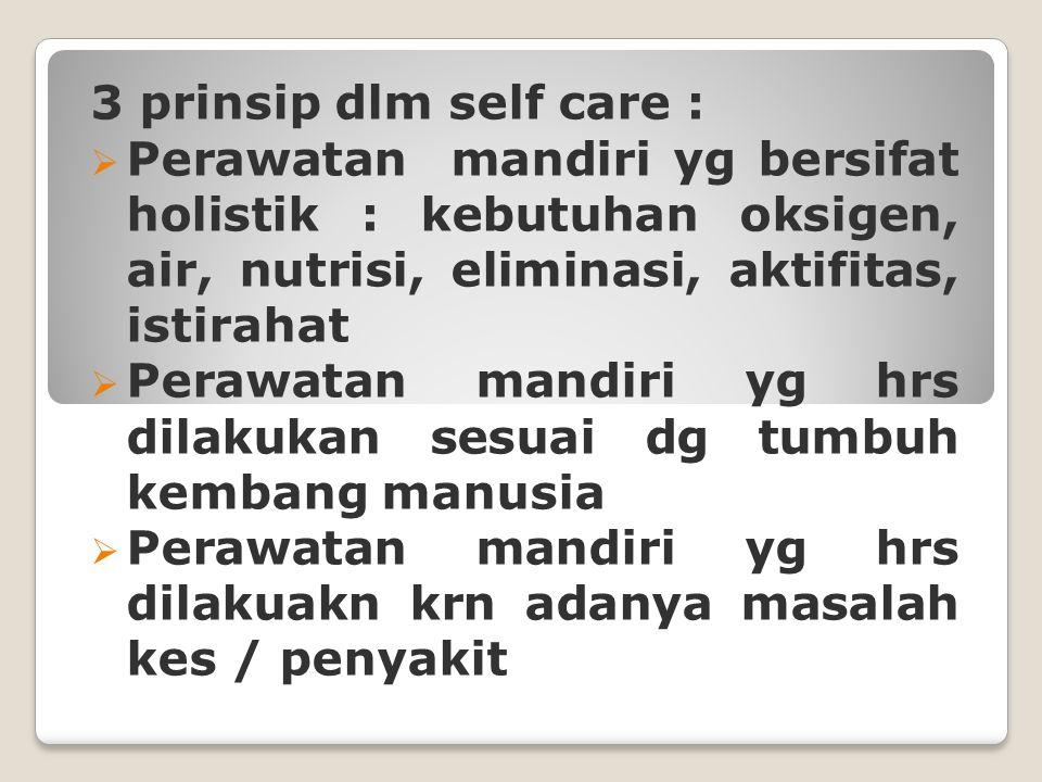 3 prinsip dlm self care :  Perawatan mandiri yg bersifat holistik : kebutuhan oksigen, air, nutrisi, eliminasi, aktifitas, istirahat  Perawatan mand