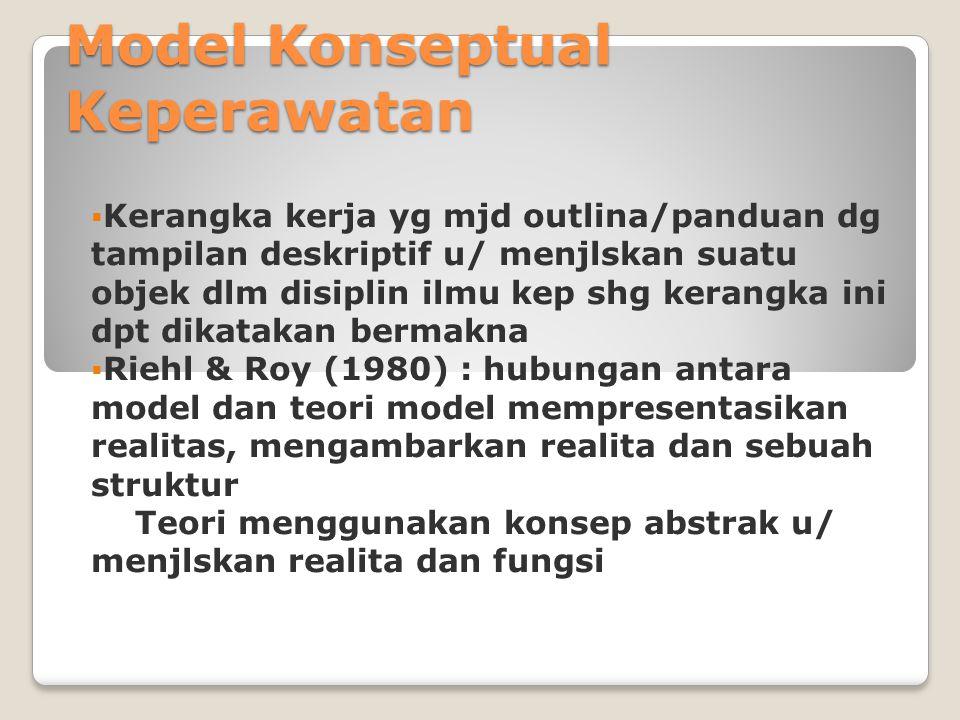 Model Konseptual Keperawatan  Kerangka kerja yg mjd outlina/panduan dg tampilan deskriptif u/ menjlskan suatu objek dlm disiplin ilmu kep shg kerangk