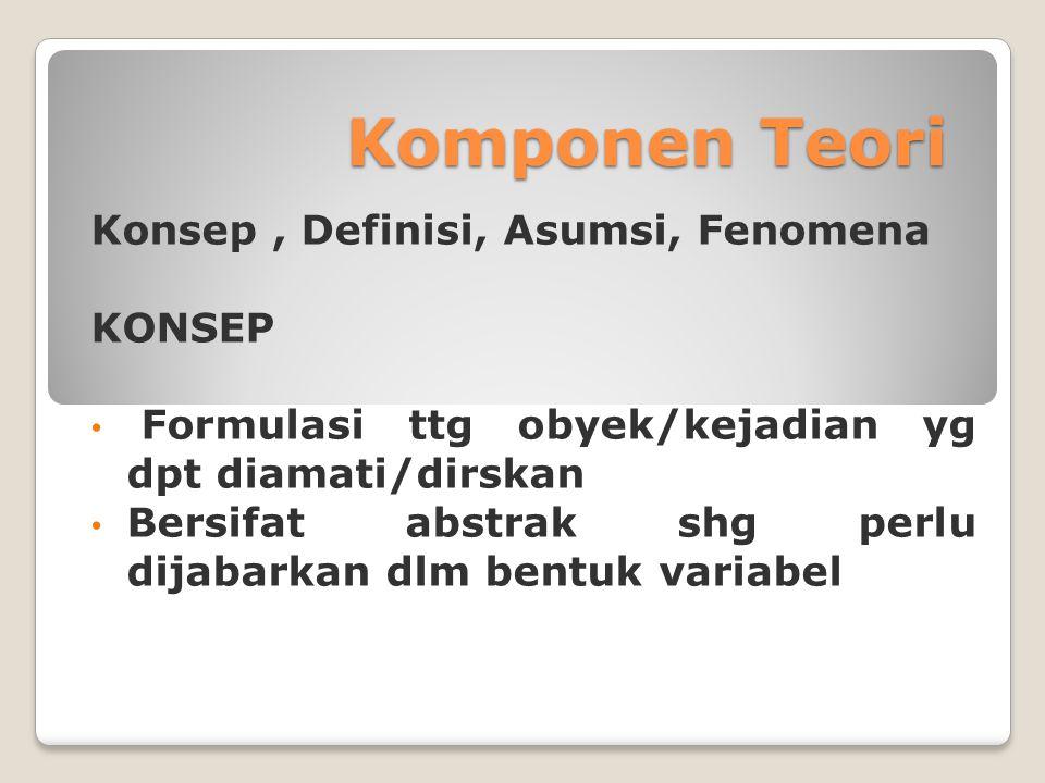 Komponen Teori Konsep, Definisi, Asumsi, Fenomena KONSEP Formulasi ttg obyek/kejadian yg dpt diamati/dirskan Bersifat abstrak shg perlu dijabarkan dlm