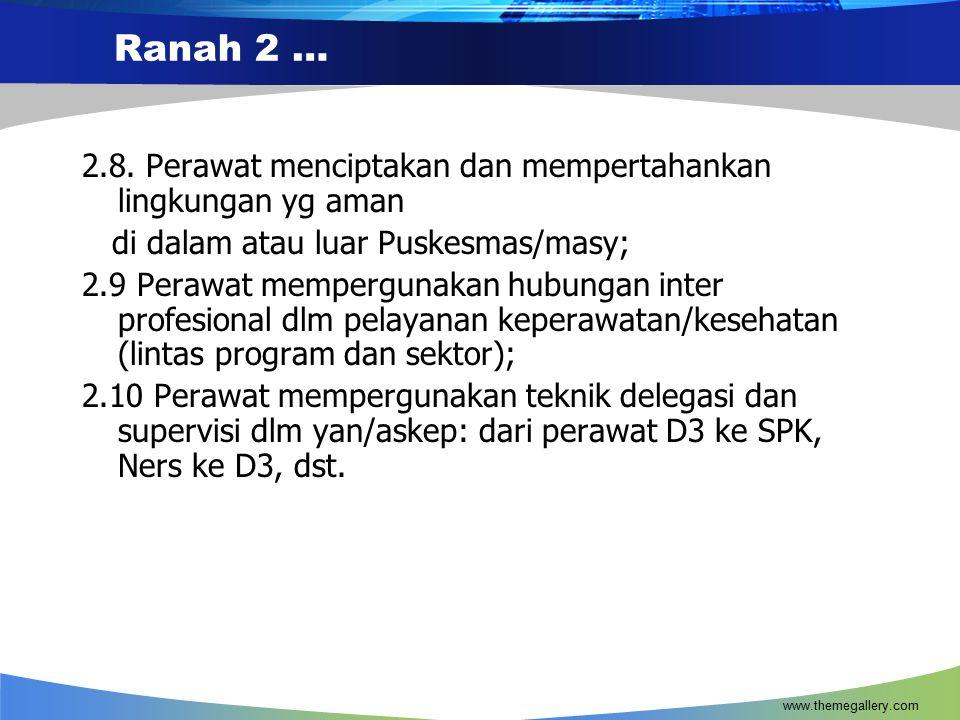 www.themegallery.com Ranah 2 … 2.8.
