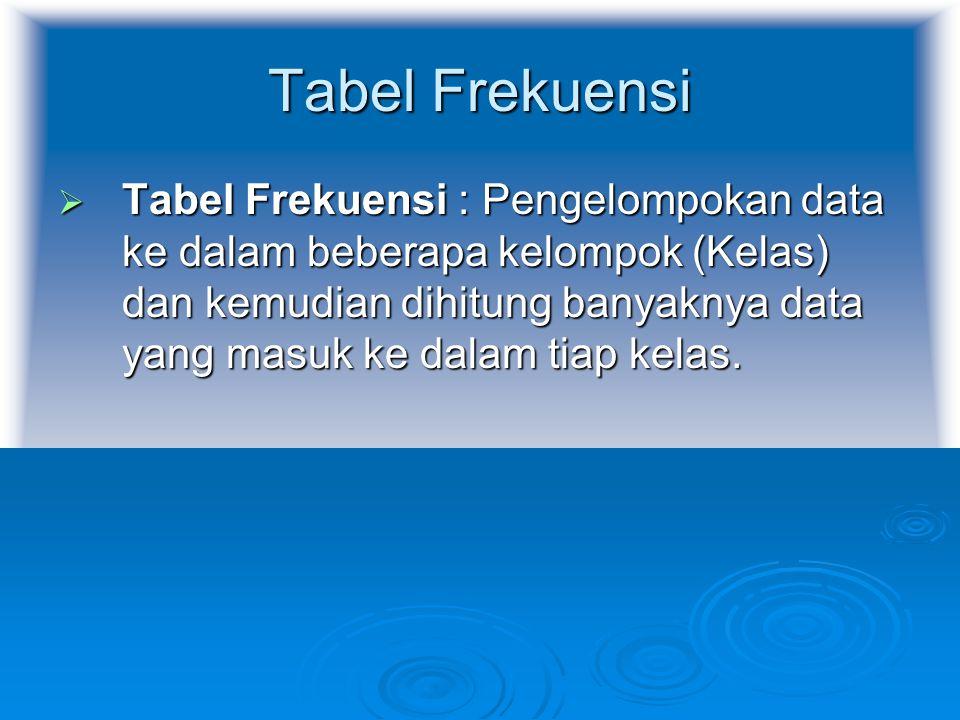 Tabel Frekuensi  Tabel Frekuensi : Pengelompokan data ke dalam beberapa kelompok (Kelas) dan kemudian dihitung banyaknya data yang masuk ke dalam tia