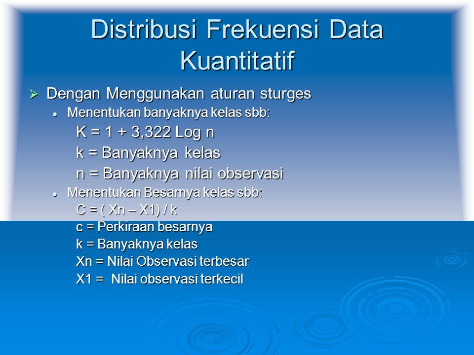 Distribusi Frekuensi Data Kuantitatif  Dengan Menggunakan aturan sturges Menentukan banyaknya kelas sbb: Menentukan banyaknya kelas sbb: K = 1 + 3,32