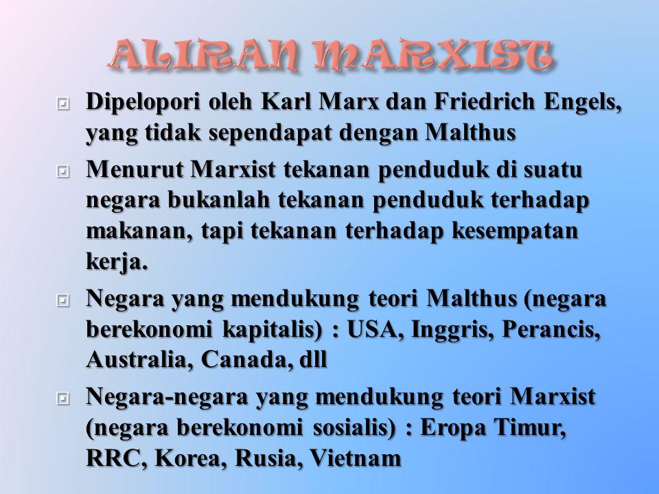  Dipelopori oleh Karl Marx dan Friedrich Engels, yang tidak sependapat dengan Malthus  Menurut Marxist tekanan penduduk di suatu negara bukanlah tek