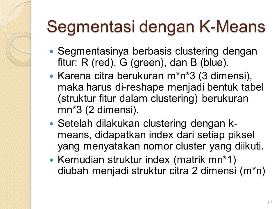 Segmentasi dengan K-Means Segmentasinya berbasis clustering dengan fitur: R (red), G (green), dan B (blue). Karena citra berukuran m*n*3 (3 dimensi),