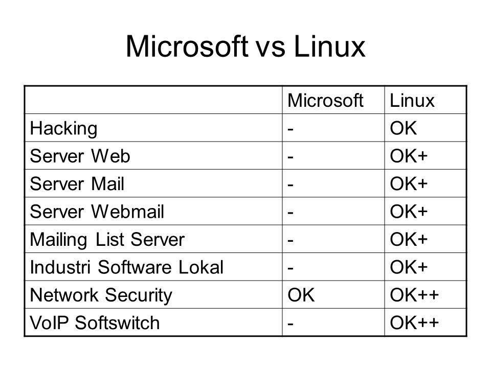 http://www.infolinux.web.id