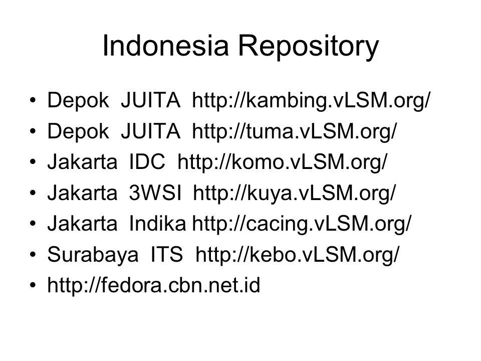 Indonesia Repository Depok JUITA http://kambing.vLSM.org/ Depok JUITA http://tuma.vLSM.org/ Jakarta IDC http://komo.vLSM.org/ Jakarta 3WSI http://kuya.vLSM.org/ Jakarta Indika http://cacing.vLSM.org/ Surabaya ITS http://kebo.vLSM.org/ http://fedora.cbn.net.id