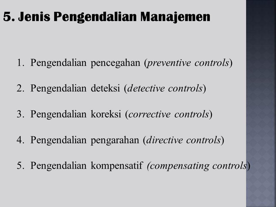 5.Jenis Pengendalian Manajemen 1.Pengendalian pencegahan (preventive controls) 2.Pengendalian deteksi (detective controls) 3.Pengendalian koreksi (corrective controls) 4.Pengendalian pengarahan (directive controls) 5.Pengendalian kompensatif (compensating controls)