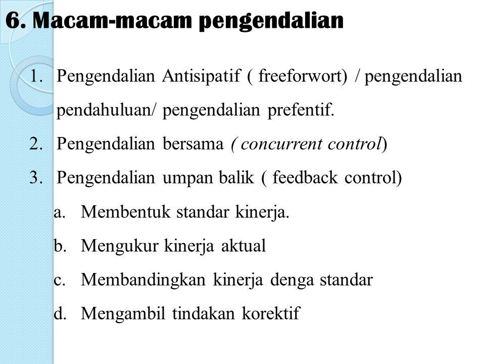 6.Macam-macam pengendalian 1.Pengendalian Antisipatif ( freeforwort) / pengendalian pendahuluan/ pengendalian prefentif. 2.Pengendalian bersama ( conc