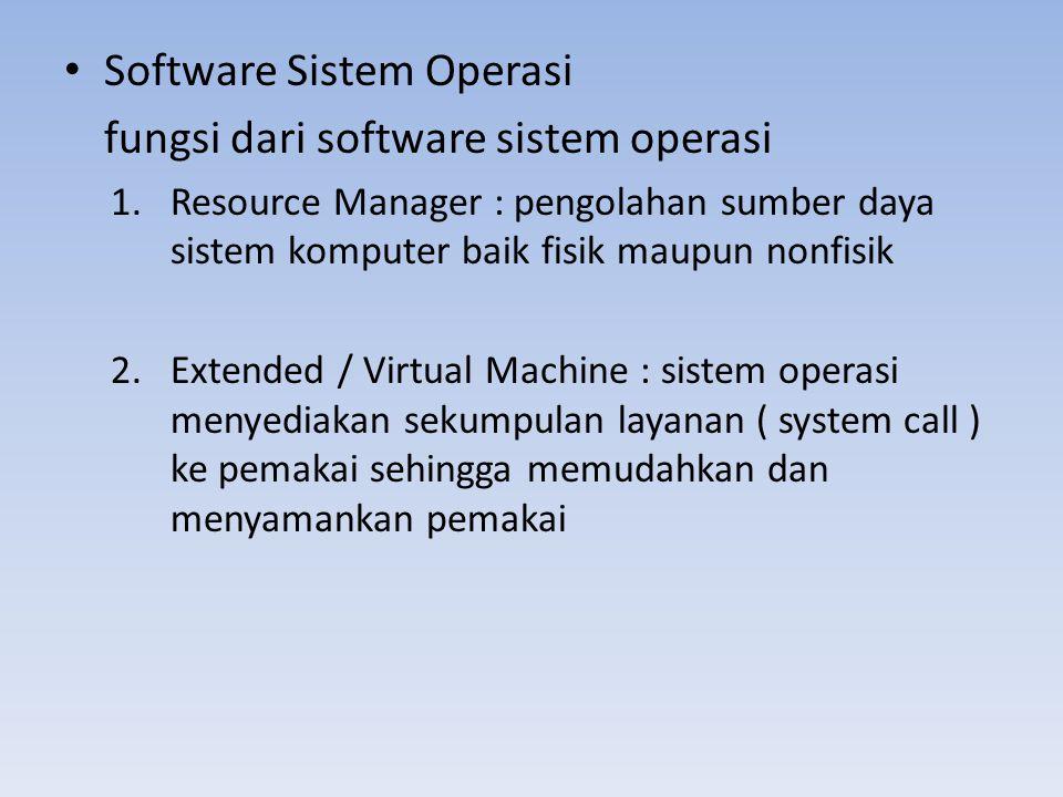 Software Sistem Operasi fungsi dari software sistem operasi 1.Resource Manager : pengolahan sumber daya sistem komputer baik fisik maupun nonfisik 2.E