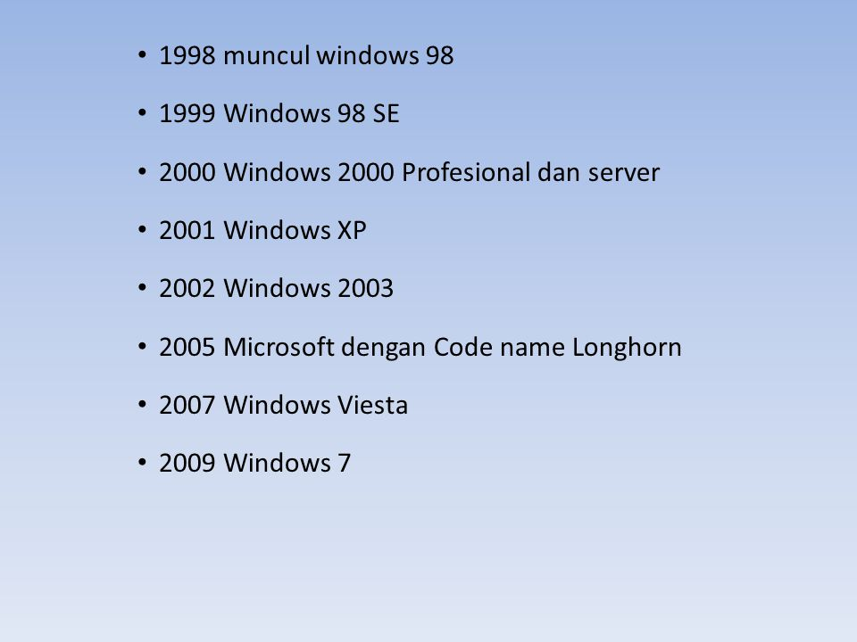 1998 muncul windows 98 1999 Windows 98 SE 2000 Windows 2000 Profesional dan server 2001 Windows XP 2002 Windows 2003 2005 Microsoft dengan Code name L