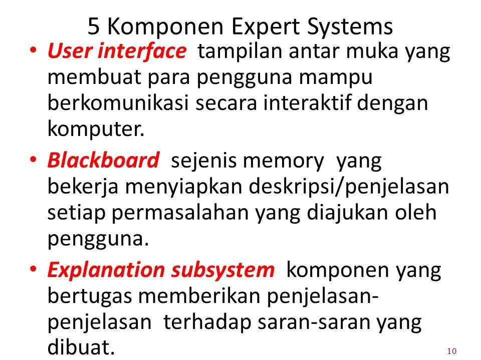 5 Komponen Expert Systems User interface tampilan antar muka yang membuat para pengguna mampu berkomunikasi secara interaktif dengan komputer. Blackbo
