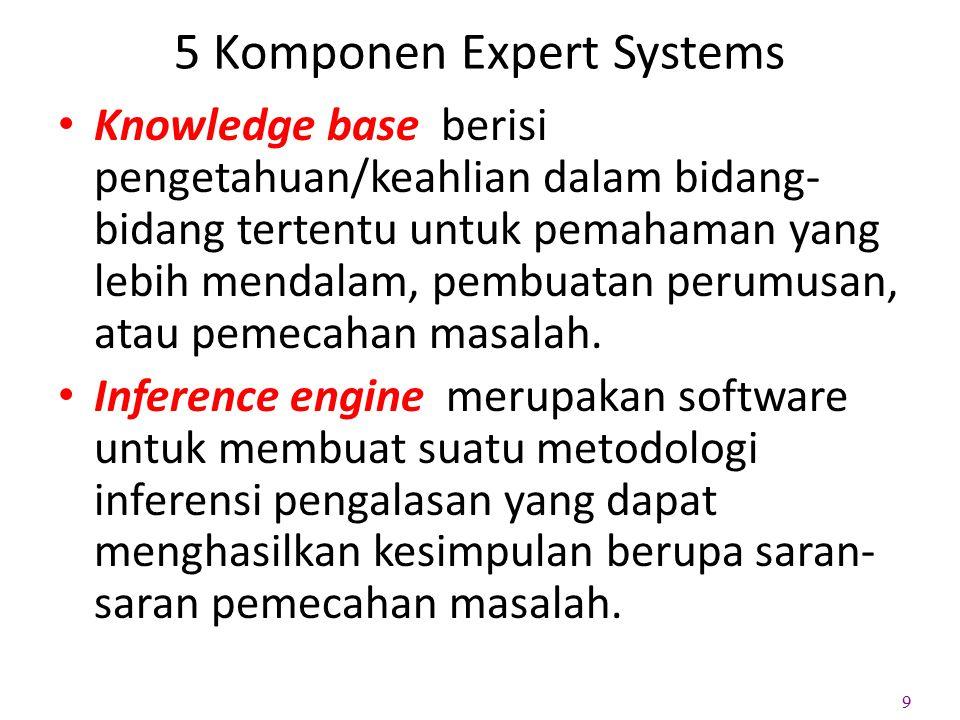 5 Komponen Expert Systems Knowledge base berisi pengetahuan/keahlian dalam bidang- bidang tertentu untuk pemahaman yang lebih mendalam, pembuatan peru