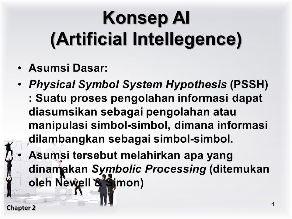 Asumsi Dasar: Physical Symbol System Hypothesis (PSSH) : Suatu proses pengolahan informasi dapat diasumsikan sebagai pengolahan atau manipulasi simbol-simbol, dimana informasi dilambangkan sebagai simbol-simbol.