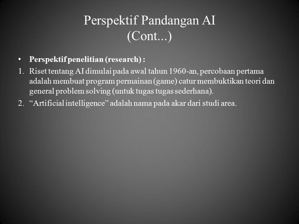 Perspektif Pandangan AI (Cont...) Perspektif penelitian (research) : 1.