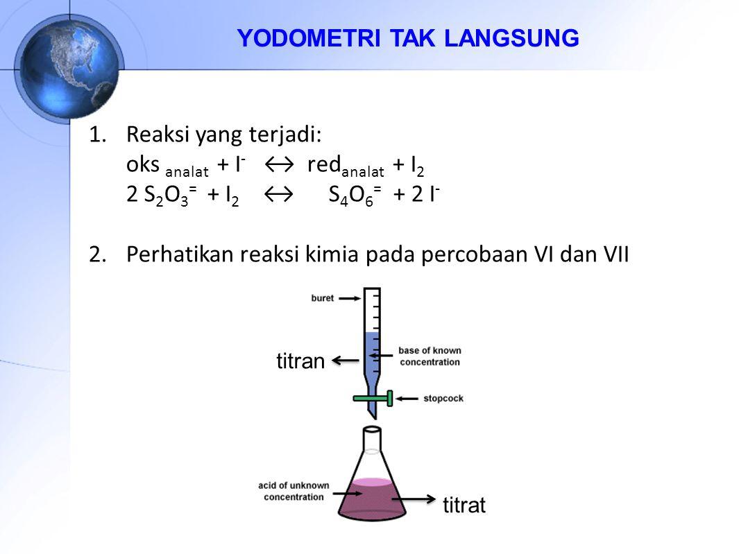 Reaksi: oks analat + I - ↔ red analat + I 2 2 S 2 O 3 = + I 2 ↔ S 4 O 6 = + 2 I - Reaksi Keseluruhan: Cr 2 O 7 2- + 6I - + 14 H + ↔ 2Cr 3+ + 3I 2 + H 2 O 2 S 2 O 3 2- (titran) + I 2 (titrat) ↔ S 4 O 6 = + 2 I - REAKSI KIMIA PADA PERCOBAAN VI: STANDARDISASI Na 2 S 2 O 3 titrat titran