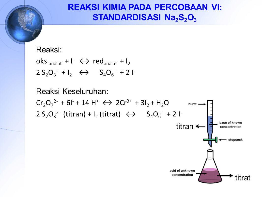 Reaksi yang terjadi adalah: CaOCl 2 + H 2 SO 4 ↔ CaSO 4 + H 2 O + Cl 2 Cl 2 + 2 KI ↔ 2 KCl + I 2 I 2 (titrat) + 2 Na 2 S 2 O 3 (titran) ↔ 2 NaI + Na 2 S 4 O 6 CaOCl 2 + H 2 SO 4 + 2 KI + 2 Na 2 S 2 O 3 ↔ CaSO 4 + 2 KCl + H 2 O +2 NaI + Na 2 S 4 O 6 REAKSI KIMIA PADA PERCOBAAN VII: KLOR DALAM PEMUTIH titrat titran