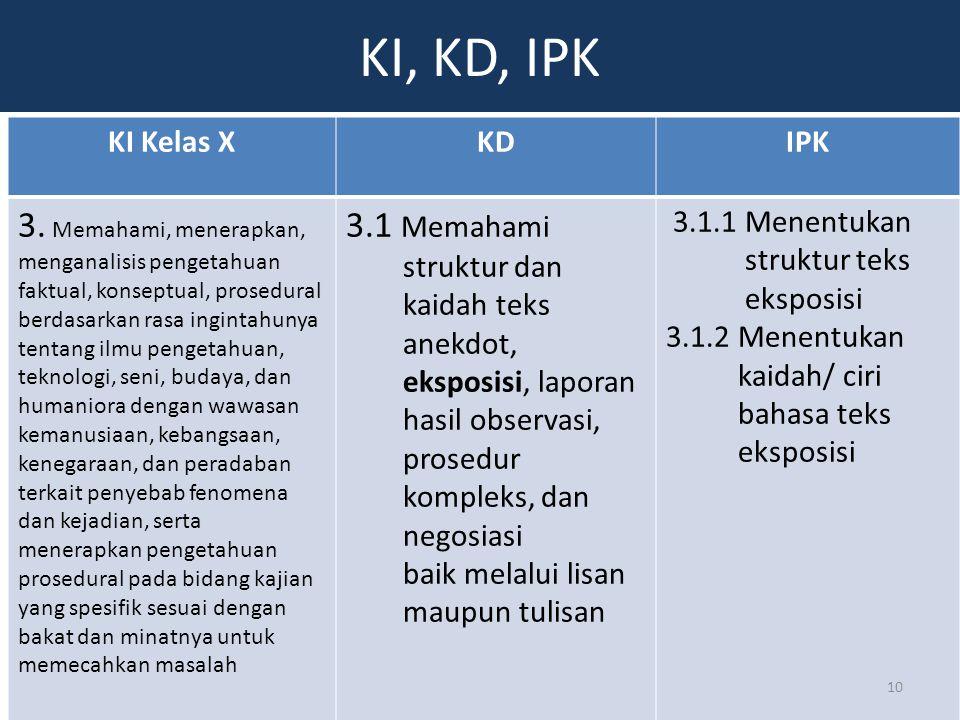 KI, KD, IPK KI Kelas XKDIPK 3. Memahami, menerapkan, menganalisis pengetahuan faktual, konseptual, prosedural berdasarkan rasa ingintahunya tentang il