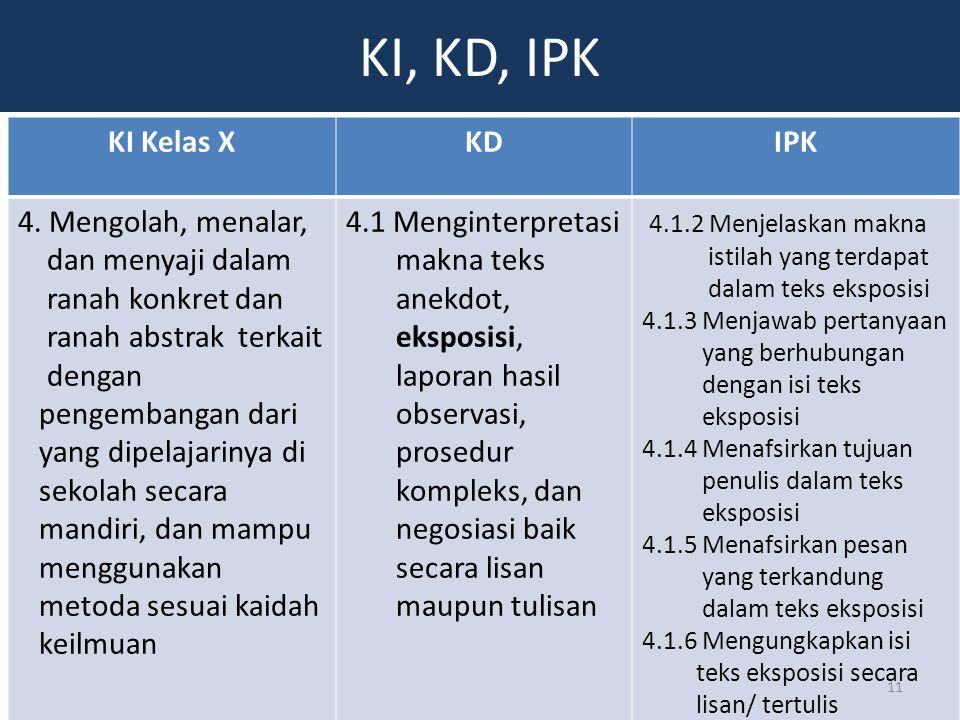 KI, KD, IPK KI Kelas XKDIPK 4. Mengolah, menalar, dan menyaji dalam ranah konkret dan ranah abstrak terkait dengan pengembangan dari yang dipelajariny