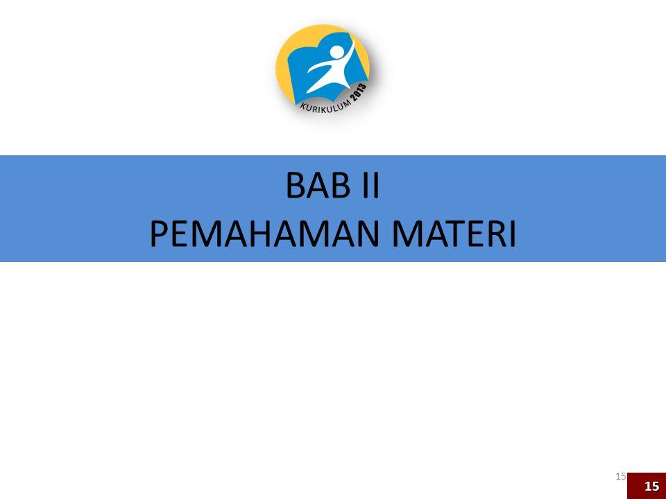 BAB II PEMAHAMAN MATERI 15 15