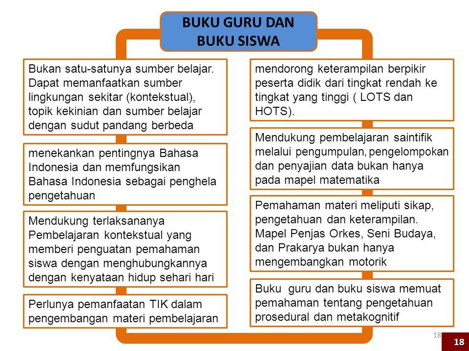 menekankan pentingnya Bahasa Indonesia dan memfungsikan Bahasa Indonesia sebagai penghela pengetahuan Bukan satu-satunya sumber belajar. Dapat memanfa