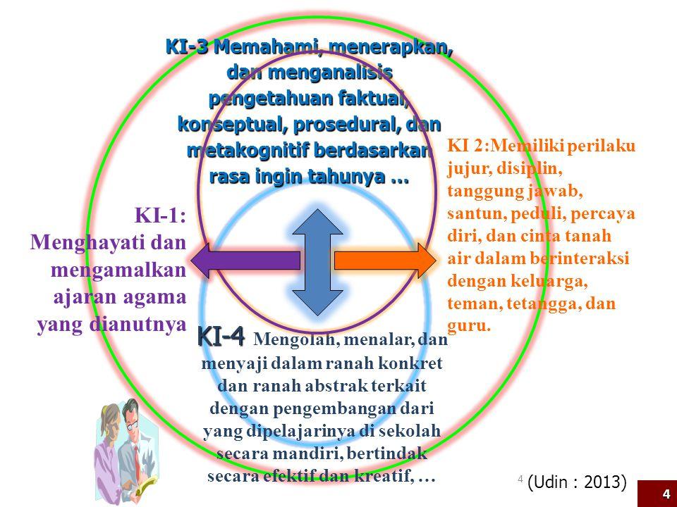 4 KI-3 Memahami, menerapkan, dan menganalisis pengetahuan faktual, konseptual, prosedural, dan metakognitif berdasarkan rasa ingin tahunya … KI-4 KI-4
