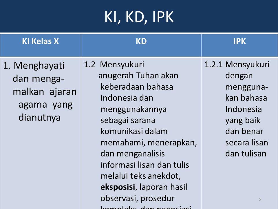 KI, KD, IPK KI Kelas XKDIPK 1. Menghayati dan menga- malkan ajaran agama yang dianutnya 1.2 Mensyukuri anugerah Tuhan akan keberadaan bahasa Indonesia