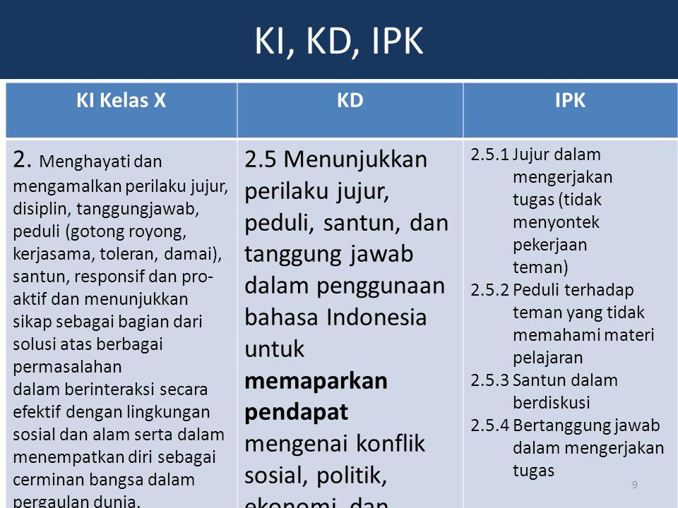 KI, KD, IPK KI Kelas XKDIPK 2. Menghayati dan mengamalkan perilaku jujur, disiplin, tanggungjawab, peduli (gotong royong, kerjasama, toleran, damai),