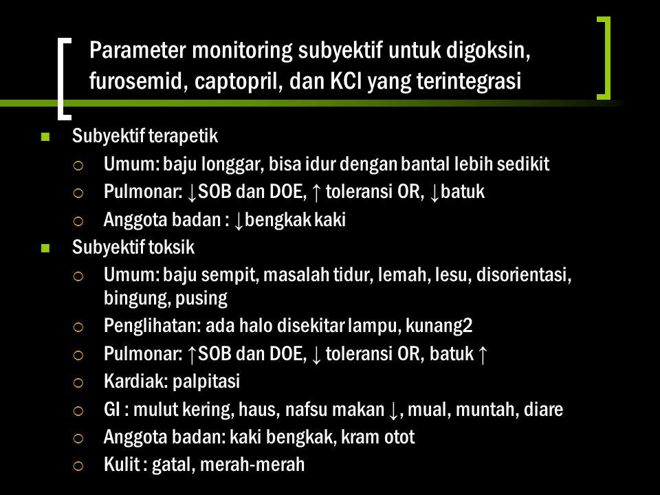 Parameter monitoring subyektif untuk digoksin, furosemid, captopril, dan KCl yang terintegrasi Subyektif terapetik  Umum: baju longgar, bisa idur den