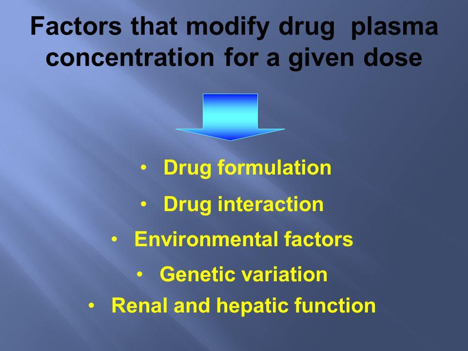 1.Narrow margin of safety drugs 2.