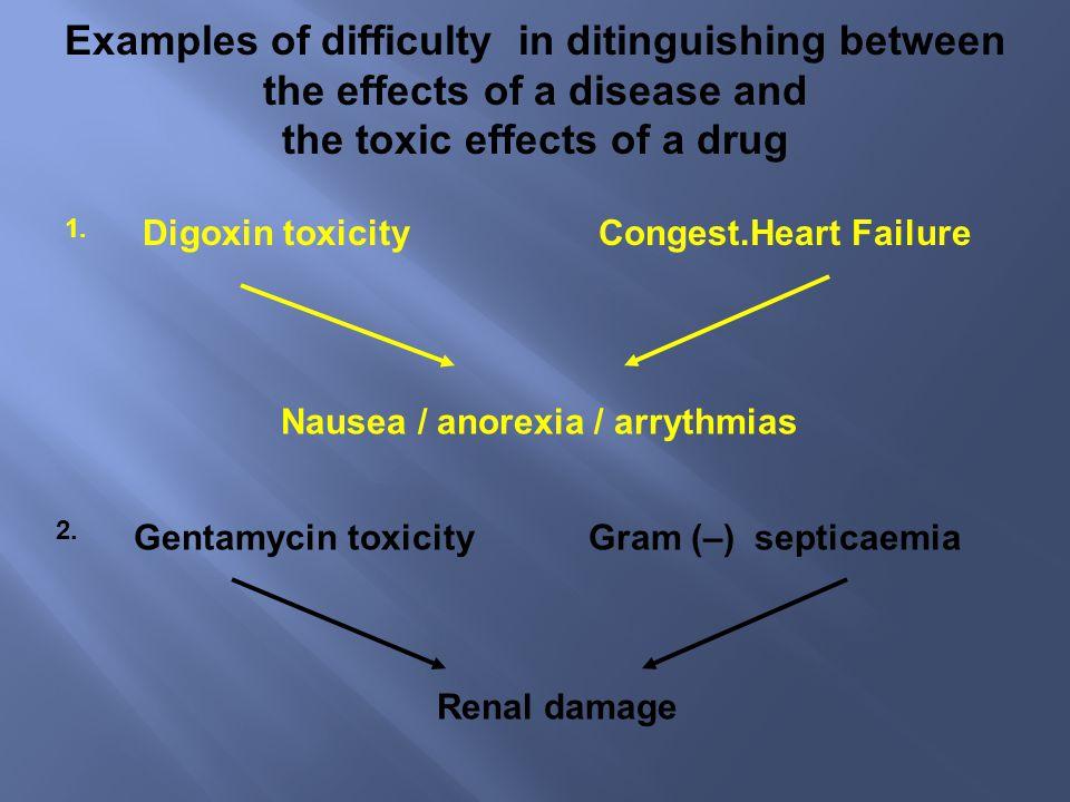 DRUGTHERAPEUTIC TOXIC DIGOXIN0,0010-0,0022 µg/ml > 0,0025 DIPHENYLHI DANTOIN 10- 20 > 25 LIDOCAIN 1,5-5 > 9 PHENOBARBITA L 15-30 > 40 THEOPHYLINE 10-20 > 20