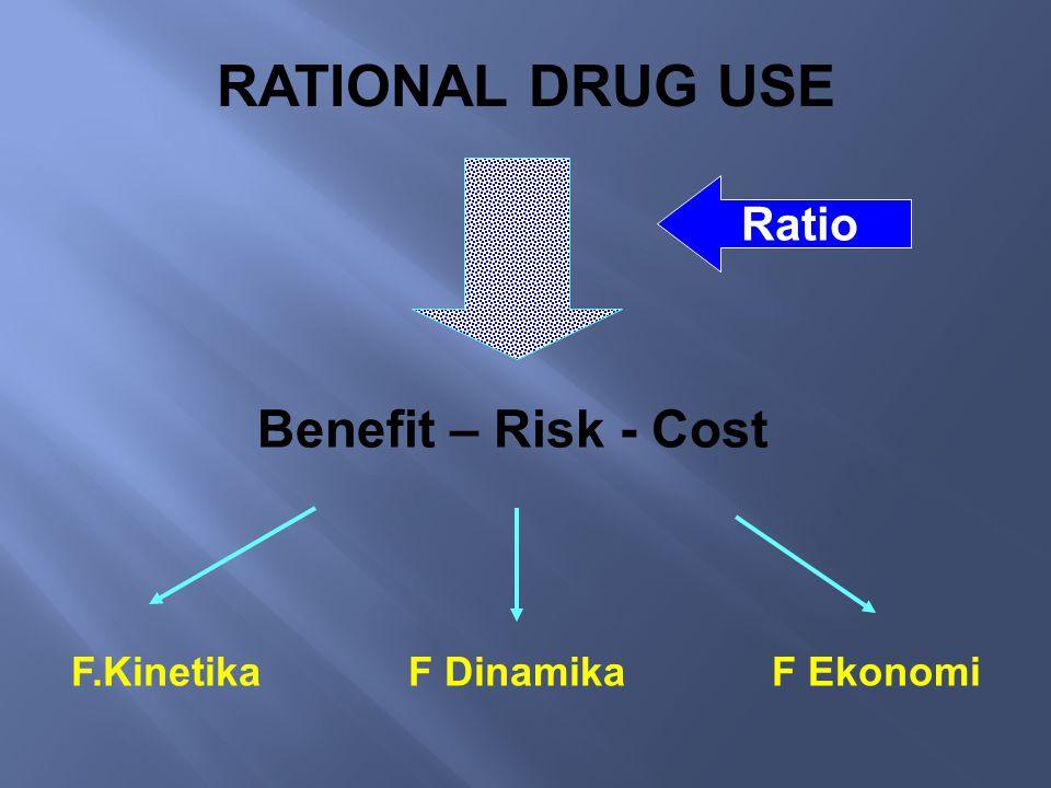 FARMAKOLOGI KLINIK Terapi Efektif, Aman, Rasional TUJUAN