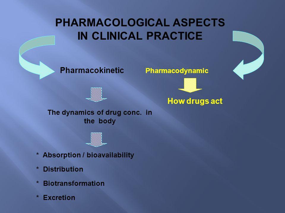 RATIONAL DRUG USE Benefit – Risk - Cost F.KinetikaF DinamikaF Ekonomi Ratio