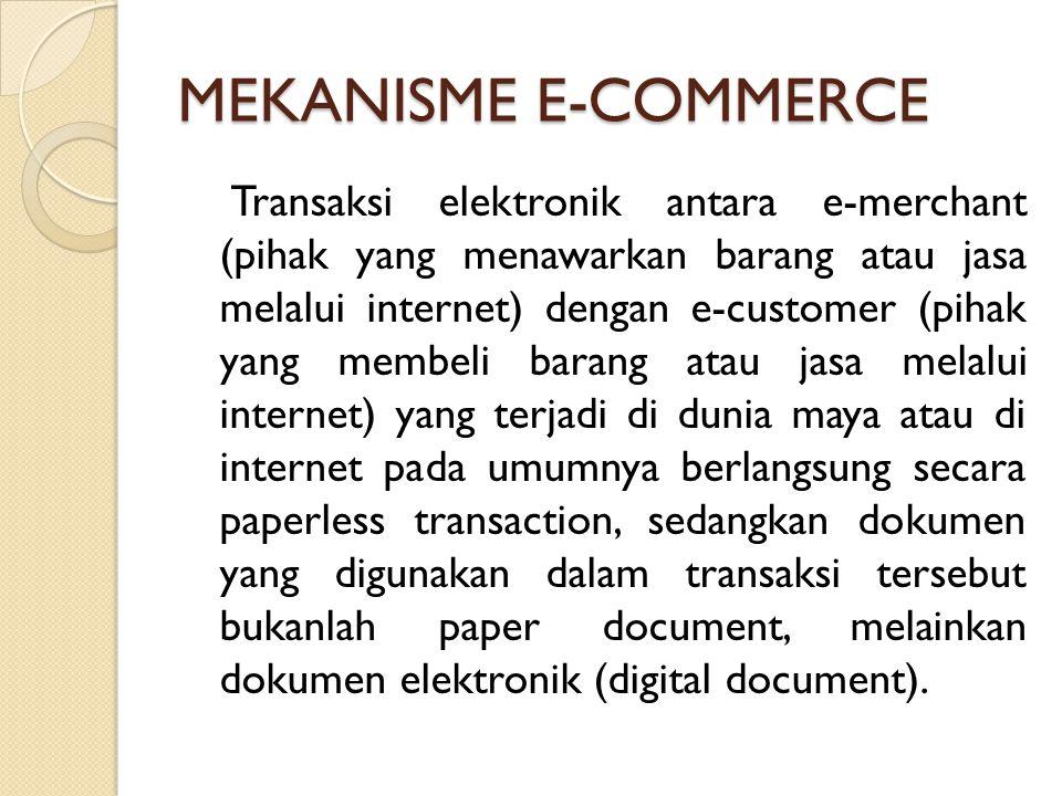 MEKANISME E-COMMERCE Transaksi elektronik antara e-merchant (pihak yang menawarkan barang atau jasa melalui internet) dengan e-customer (pihak yang me