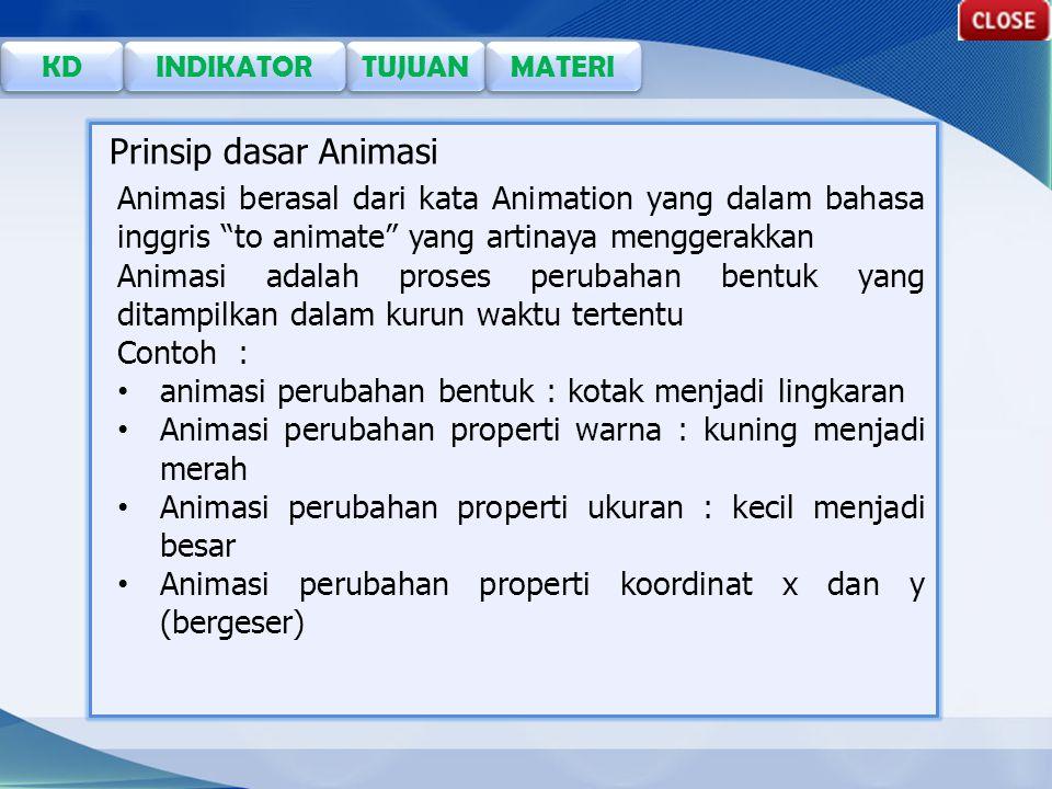 TUJUAN KD INDIKATOR MATERI Prinsip dasar Animasi Animasi berasal dari kata Animation yang dalam bahasa inggris to animate yang artinaya menggerakkan Animasi adalah proses perubahan bentuk yang ditampilkan dalam kurun waktu tertentu Contoh : animasi perubahan bentuk : kotak menjadi lingkaran Animasi perubahan properti warna : kuning menjadi merah Animasi perubahan properti ukuran : kecil menjadi besar Animasi perubahan properti koordinat x dan y (bergeser)