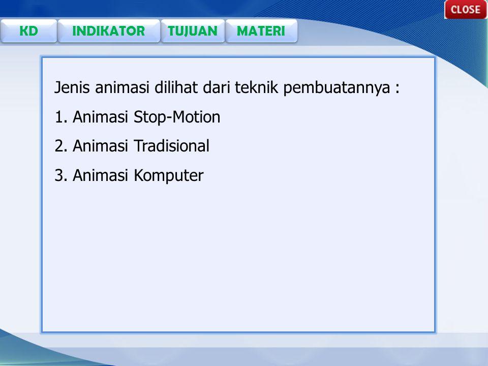 TUJUAN KD INDIKATOR MATERI Jenis animasi dilihat dari teknik pembuatannya : 1.Animasi Stop-Motion 2.Animasi Tradisional 3.Animasi Komputer