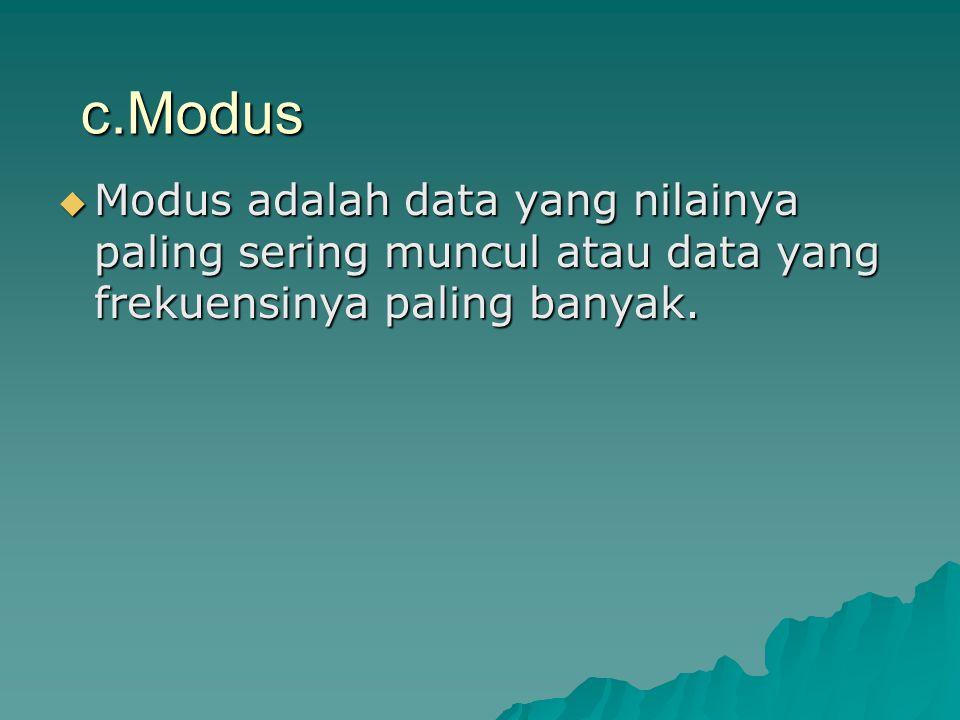 MMMModus adalah data yang nilainya paling sering muncul atau data yang frekuensinya paling banyak.