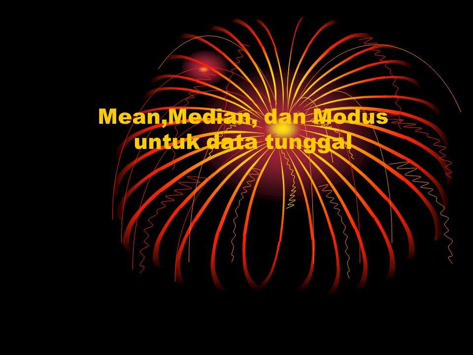 Mean,Median, dan Modus untuk data tunggal